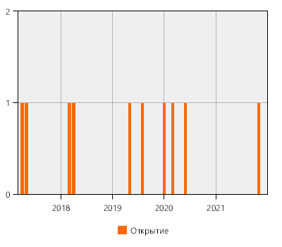 Состояние проблемы и перспективы кредитования банками физических  Кредитование физических лиц литература 2015